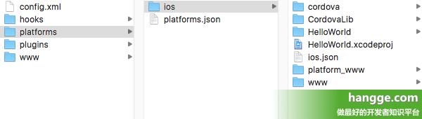 原文:Cordova - 使用Cordova开发iOS应用实战1(配置、开发第一个应用)