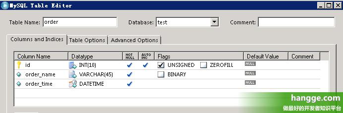原文:MySQL - 查询今天的数据(以及昨天、本月、上个月、今年...)