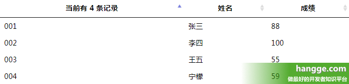 jQuery - 第三方表格插件DataTables使用详解11(创建、渲染、数据请求回调)