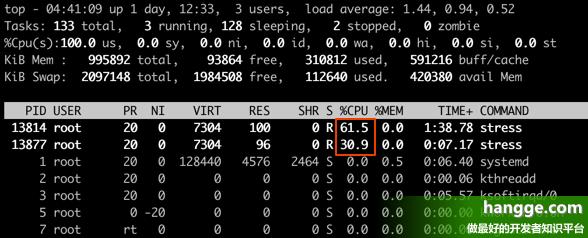 原文:Docker - 常用命令汇总2(容器资源限制:内存、CPU、带宽)