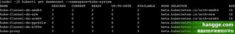 原文:K8s - Kubernetes使用详解3(运行DaemonSet样例)