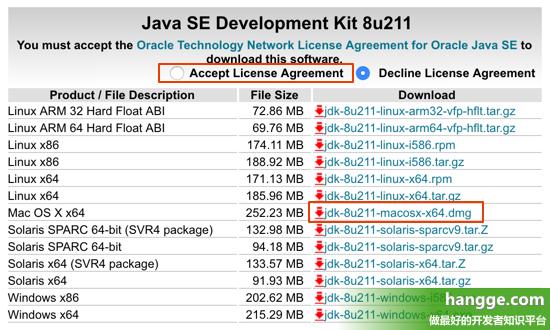 原文:Java - MacOS下JDK安装、升级教程(附:JDK1.8官方下载地址)