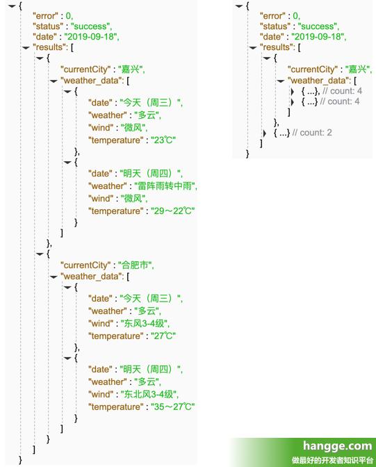 原文:Vue.js - 自定义一个JsonView组件(树形格式化显示JSON数据)