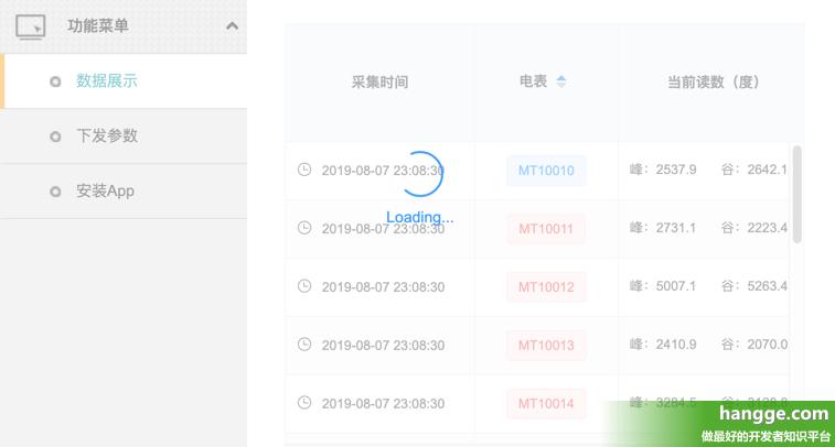 原文:Vue.js - 封装Axios实现全局的loading自动显示效果(结合Element UI)