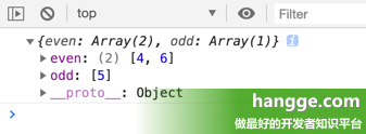 原文:JS - Lodash工具库的使用详解10(Array数组函数7:根据指定规则进行分组、统计)