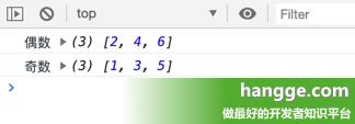 原文:JS - Lodash工具库的使用详解13(创建一个对某函数结果取反的函数)