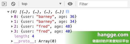 原文:JS - Lodash工具库的使用详解7(Array数组函数4:数组排序、打乱)