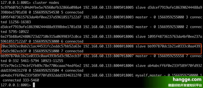 原文:Redis - 安装和部署教程2(CentOS下Redis集群的搭建)
